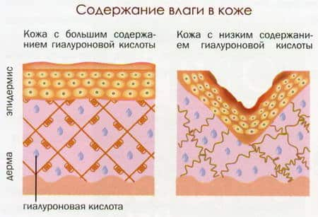 увеличение губ фото до и после рекомендации